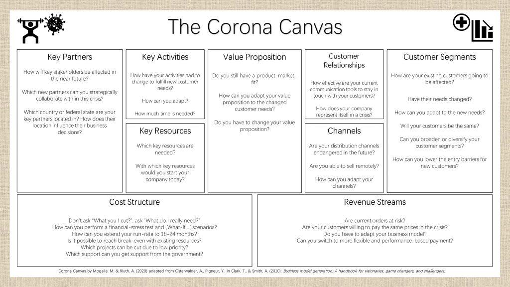 Corona Canvas